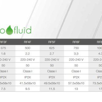 modelos-radiador-de-fluido-serie-RFF-Ecobioebro
