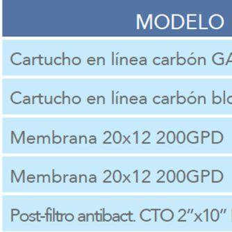 repuestos-osmosis-inversa-de-flujo-directo-zenit-ecobioebro