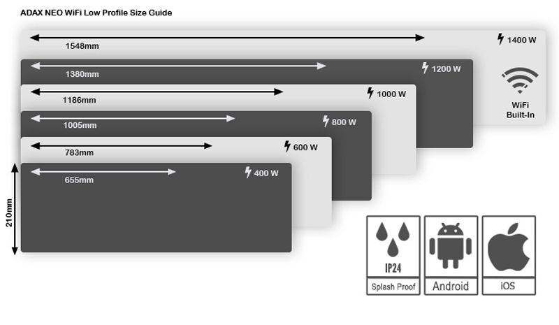 Dimensiones-adax-neo-perfil-bajo-210-mm-ecobioebro