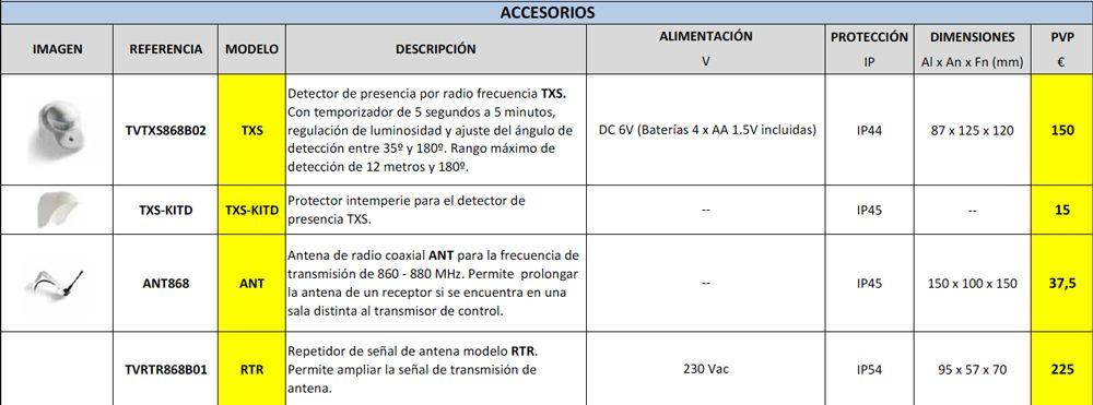 accesorios-opcionales-radiofrecuencia-ecobioebro-