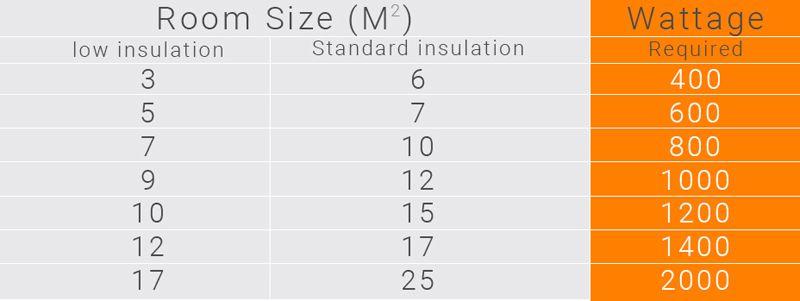 areas-calefactables-calefactor-wifi-adax-clea-ecobioebro