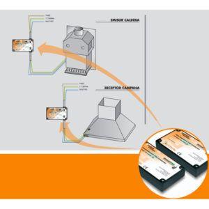 diagrama-enclavamiento-optico-hogartec-ecobioebro