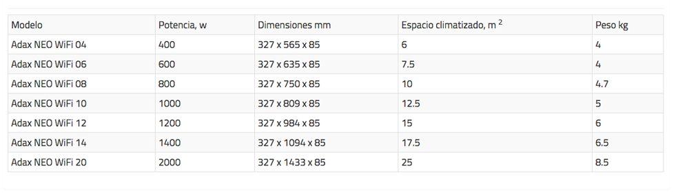 dimensiones-y-potencias-adax-neo-wifi-ecobioebro