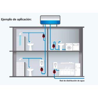 ejemplo-aplicacion-bomba-domestica-presurizacion-ecobioebro