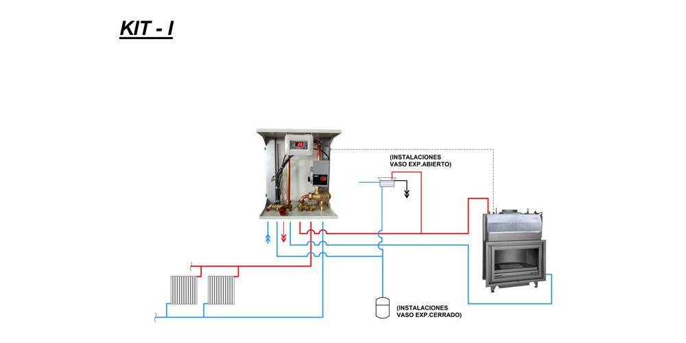 esquema-KIT-I-hidraulico-ecobioebro