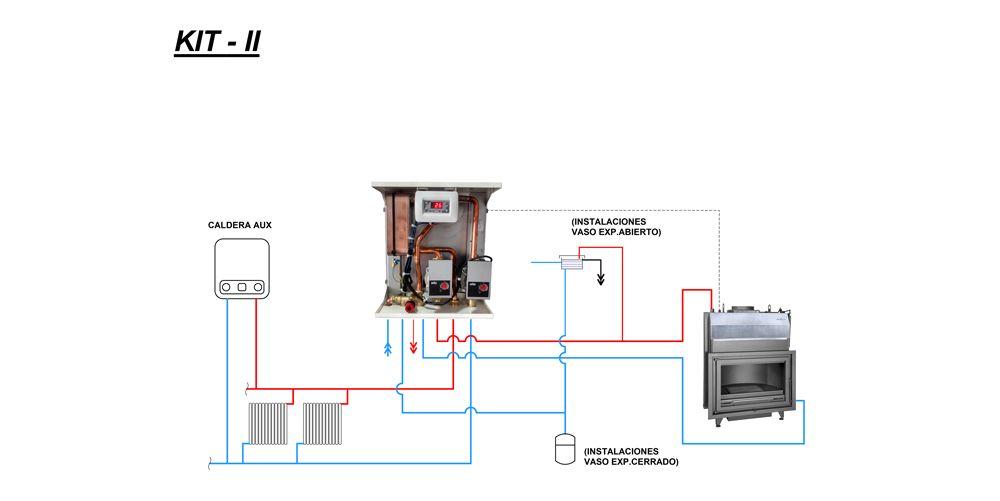 esquema-KIT-II-hidraulico-termoestufas-ecobioebro