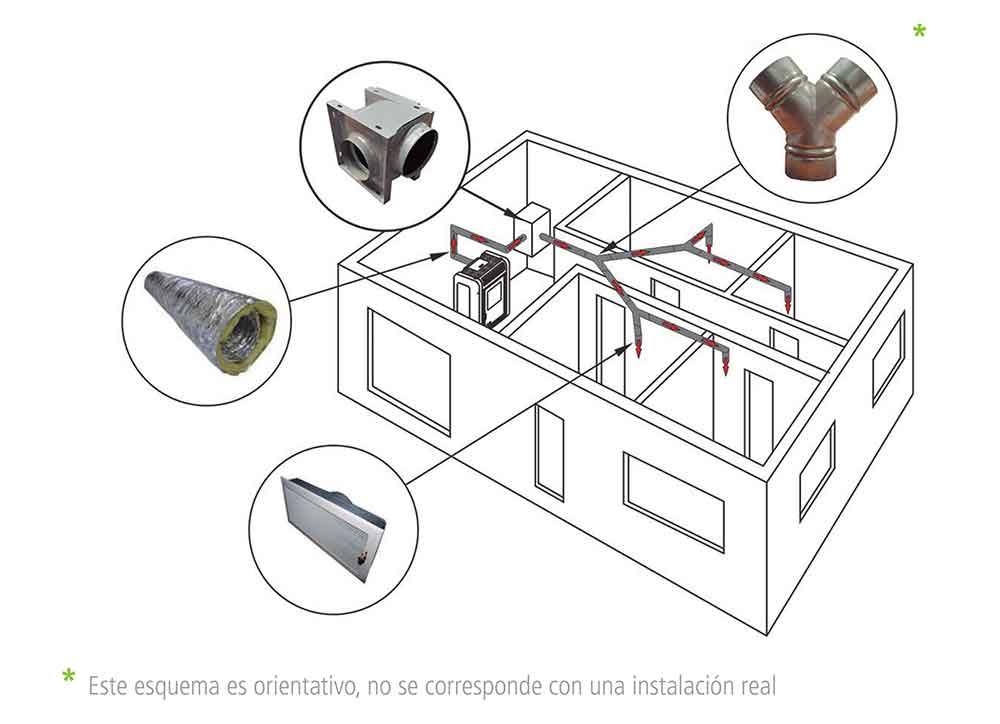 esquema-canalizacion-orientativo-ecobioebro