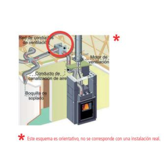 esquema-distribuidor-de-calor-ecoforest-ecobioebro