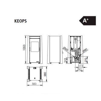 esquema-estufa-keops-ecobioebro