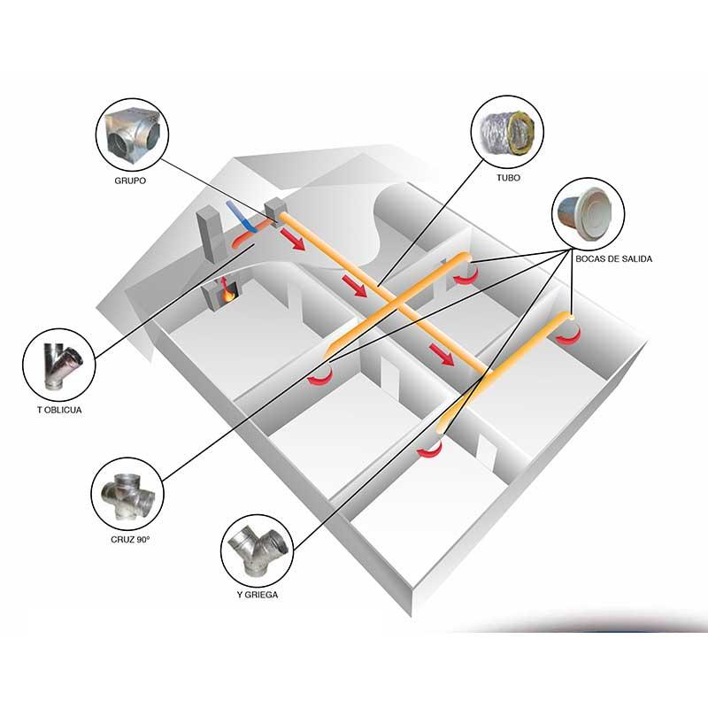 esquema-instalacion-motores-extras-canalizacion-ecobioebro