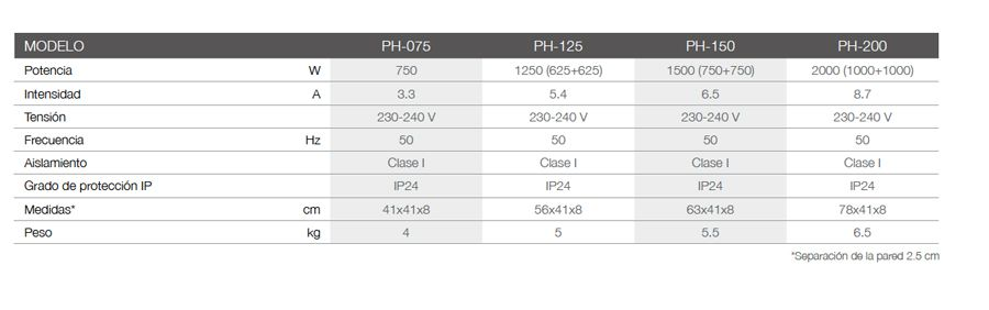 ficha-tecnica-convector-PH-gabarron-ecobioebro