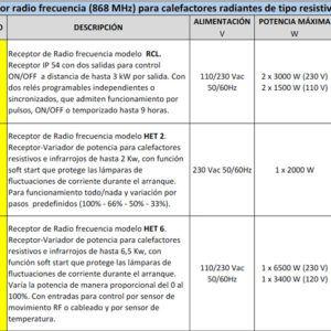 receptores-por-radiofrecuencia-ecobioebro