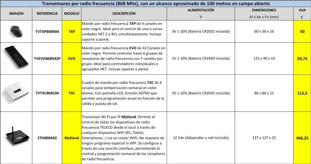 transmisores-por-radiofrecuencia-ecobioebro