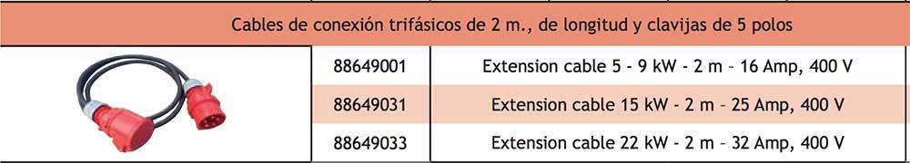 cables-de-conexion-opcionales-aerotermos-tvi-ecobioebro