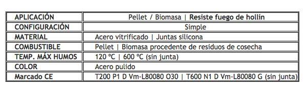 ficha-tuberia-de-canalizacion-pellets-y-biomasa-ecobioebro