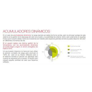 ACUMULADOR DE CALOR ESTÁTICO ADS