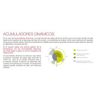 ACUMULADORES-DINAMICOS-GABARRON-ECOBIOEBRO