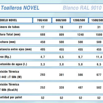 FICHA-TECNICA-TOALLEROS-NOVEL-BIASI-ECOBIOEBRO