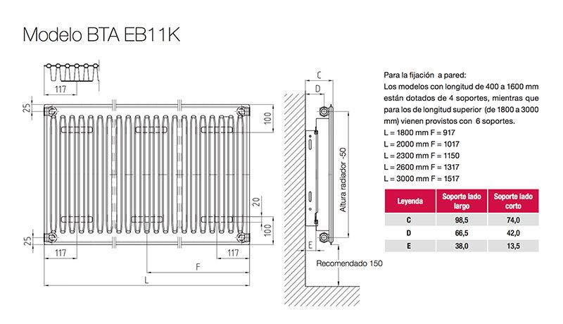 esquema-bta-eb-11k-ecostyle-ecobioebro