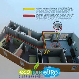 esquema-instalacion-cajas-de-distribucion-ecobioebro