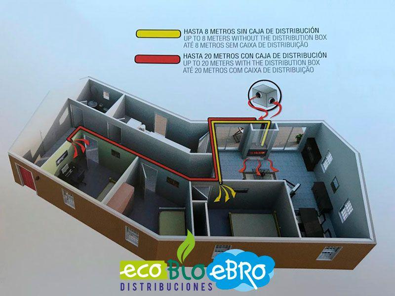 Qu son los cajas de distribuci n de calor ecobioebro for Caja de distribucion