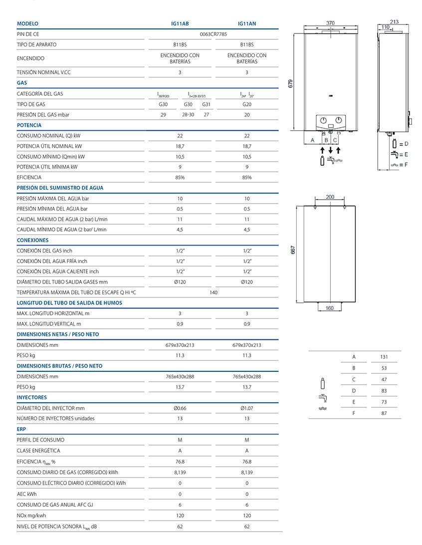 ficha-tecnica-caracteristicas-calentador-a-gas-aparici-11-litros-ecobioebro