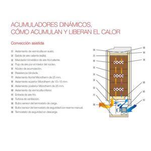 funcionamiento-acumuladores-dinamicos-gabarron-ecobioebro