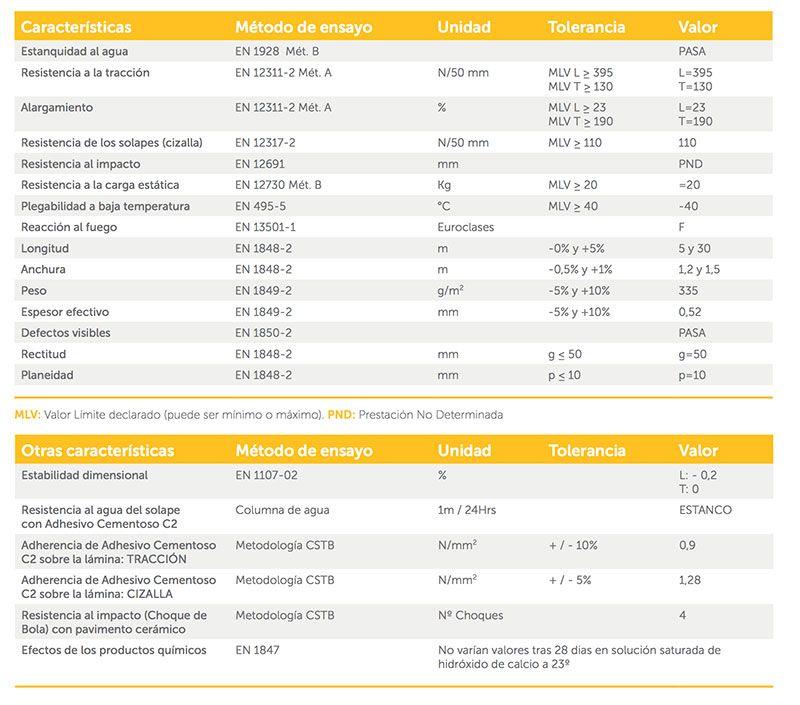 FICHA-TECNICA-LAMINA-DRY50-ROLLO-ECOBIOEBRO