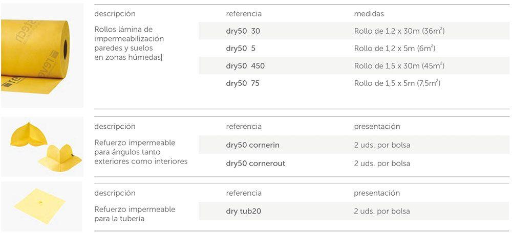 caracteristicas-dry50-rollo-impermeable-ecobioebro