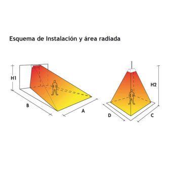 esquema-angulo-radiacion-siabs-dc-eco-ecobioebro