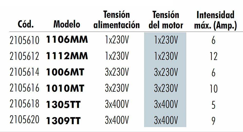 ficha-tecnica-variador-de-frecuencia-speedbox-ecobioebro