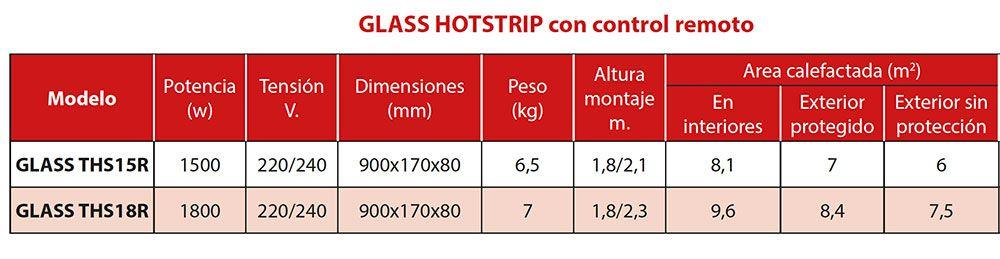 FICHA-TECNICA-GLASS-HOTSTRIP-ECOBIOEBRO