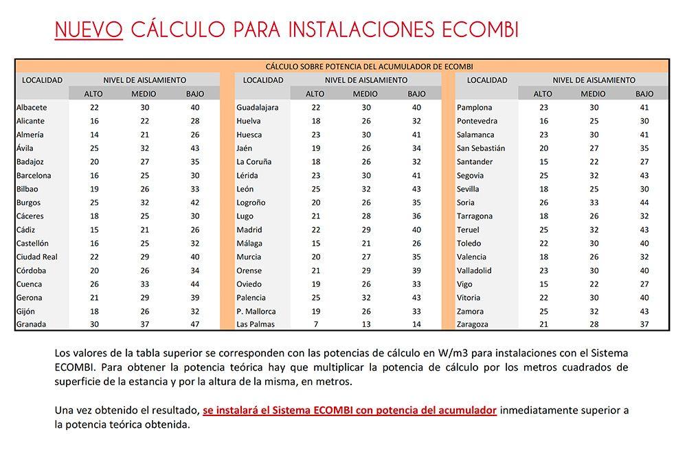 NUEVO-CALCULO-PARA-INSTALACIONES-ECOMBI-ECOBIOEBRO