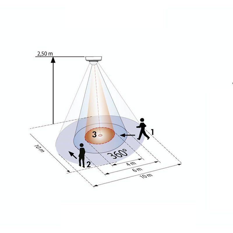 area-detector-empotrar-techo-ecobioebro