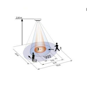 area-detector-presencia-techo-360º-ecobioebro