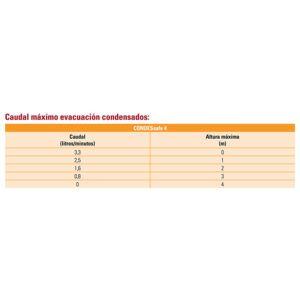 caracteristicas-bomba-de-condensados-ferroli-ecobioebro