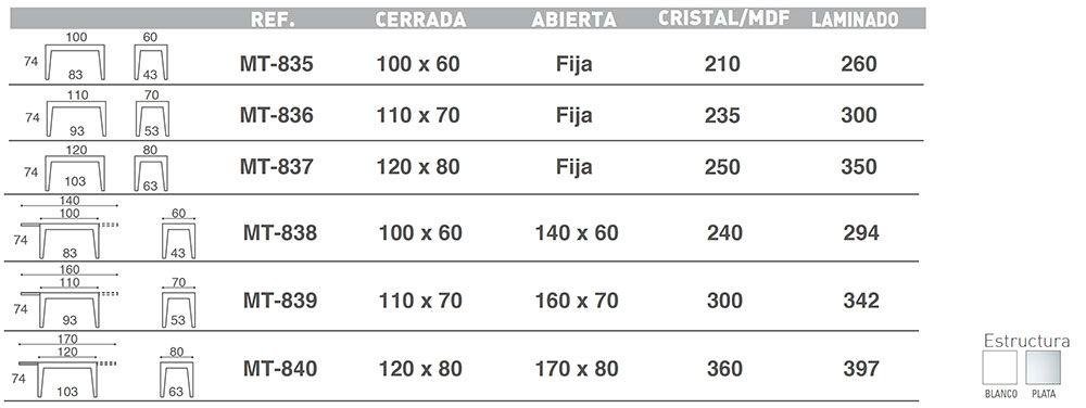 dimensiones-mesa-de-cocina-leo-ecobioebro