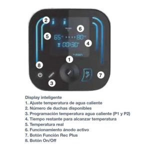 display-termo-fleck-duo7-ecobioebro