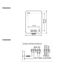 Control Solar de superficie (Allegro 400S)