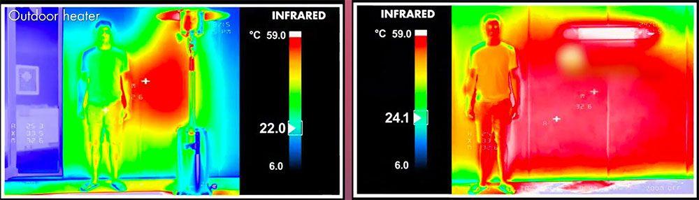 mapa-de-calor-ecobioebro