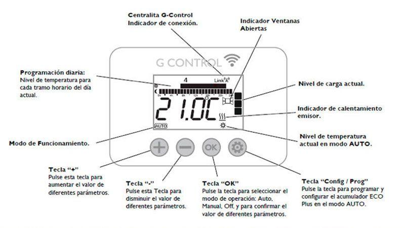 nueva-pantalla-lcd-ecombi-plus-caracteristicas-ecobioebro