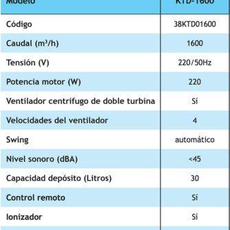 FICHA-TECNICA-PORTATIL-COOLVENT-KTD1600-ecobioebro