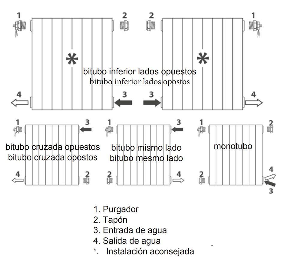 ampliacion-radiadores-de-aluminio-ecobioebro