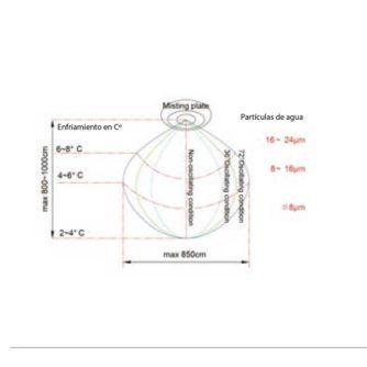 areas-FRESHVENT-PLUS-MURAL-MFW-26L-ecobioebro