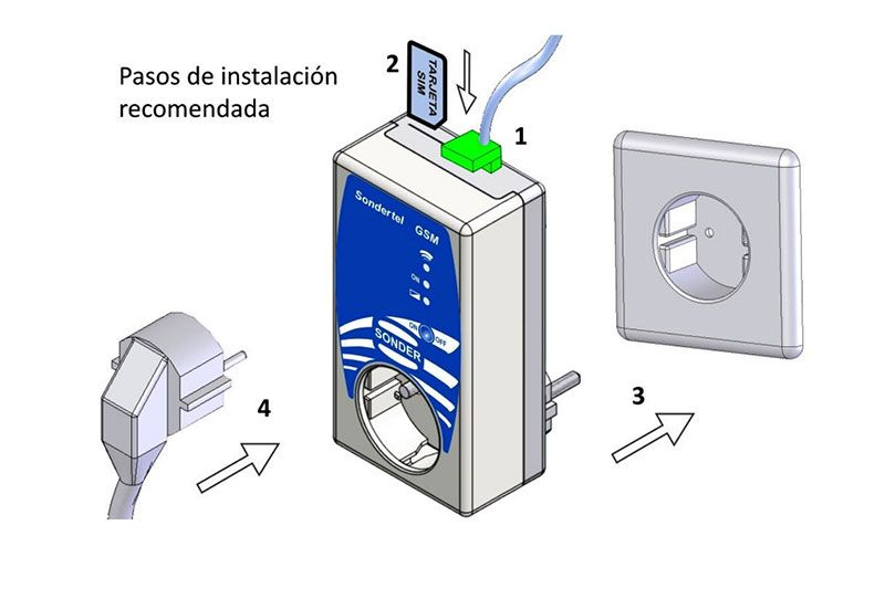 conexionado-sondertel-ecobioebro