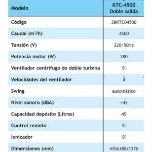EVAPORATIVO PORTÁTIL COOLVENT (KTC-4500 doble salida)