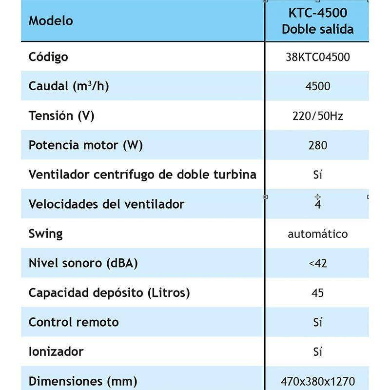 ficha-tecnica-KTC-4500-doble-ecobioebro