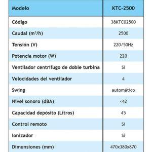 EVAPORATIVO PORTÁTIL COOLVENT (KTC-2500)