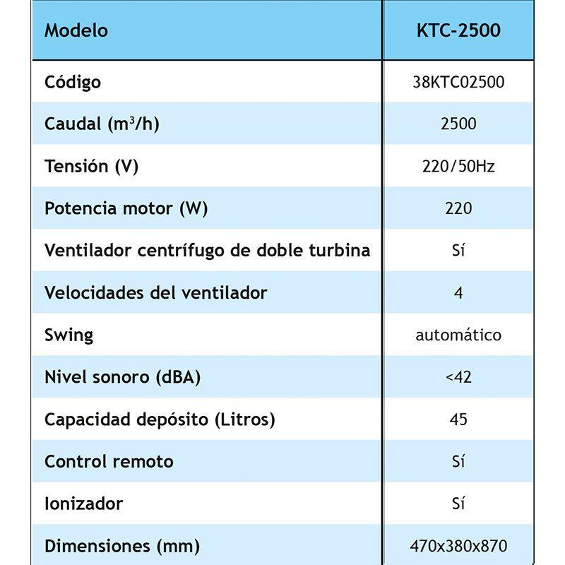 ficha-tecnica-evaporativo-coolvent-KTC-2500-ecobioebro