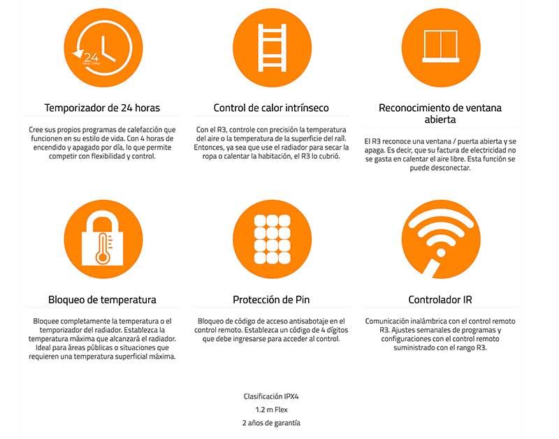 características-R3-ECOBIOEBRO